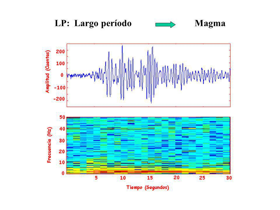 LP: Largo períodoMagma