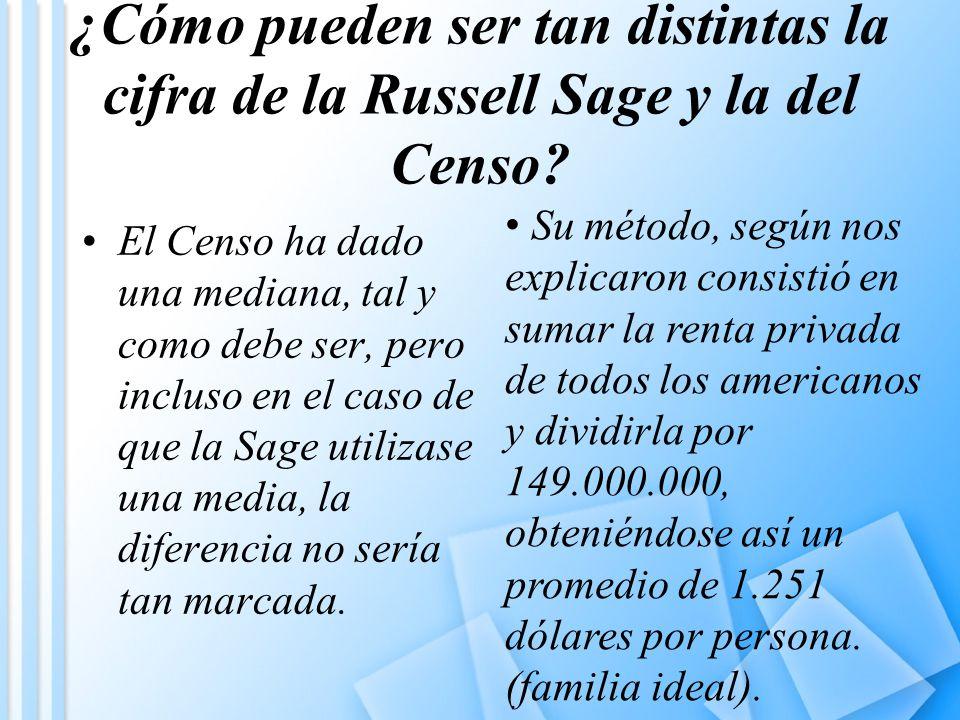 ¿Cómo pueden ser tan distintas la cifra de la Russell Sage y la del Censo? El Censo ha dado una mediana, tal y como debe ser, pero incluso en el caso