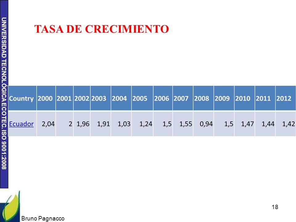 UNIVERSIDAD TECNOLÓGICA ECOTEC. ISO 9001:2008 Bruno Pagnacco 18 TASA DE CRECIMIENTO