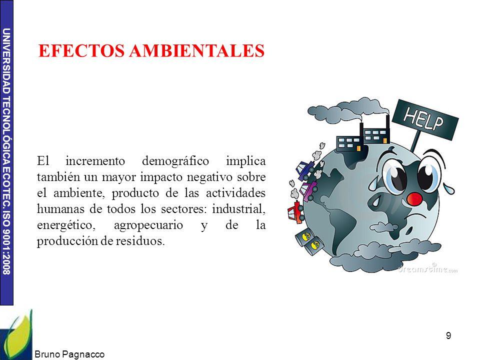 UNIVERSIDAD TECNOLÓGICA ECOTEC. ISO 9001:2008 Bruno Pagnacco 9 EFECTOS AMBIENTALES El incremento demográfico implica también un mayor impacto negativo