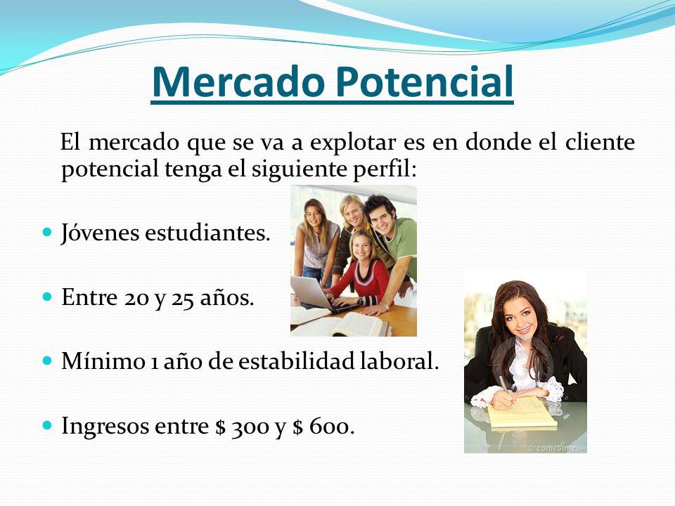 Mercado Potencial El mercado que se va a explotar es en donde el cliente potencial tenga el siguiente perfil: Jóvenes estudiantes.
