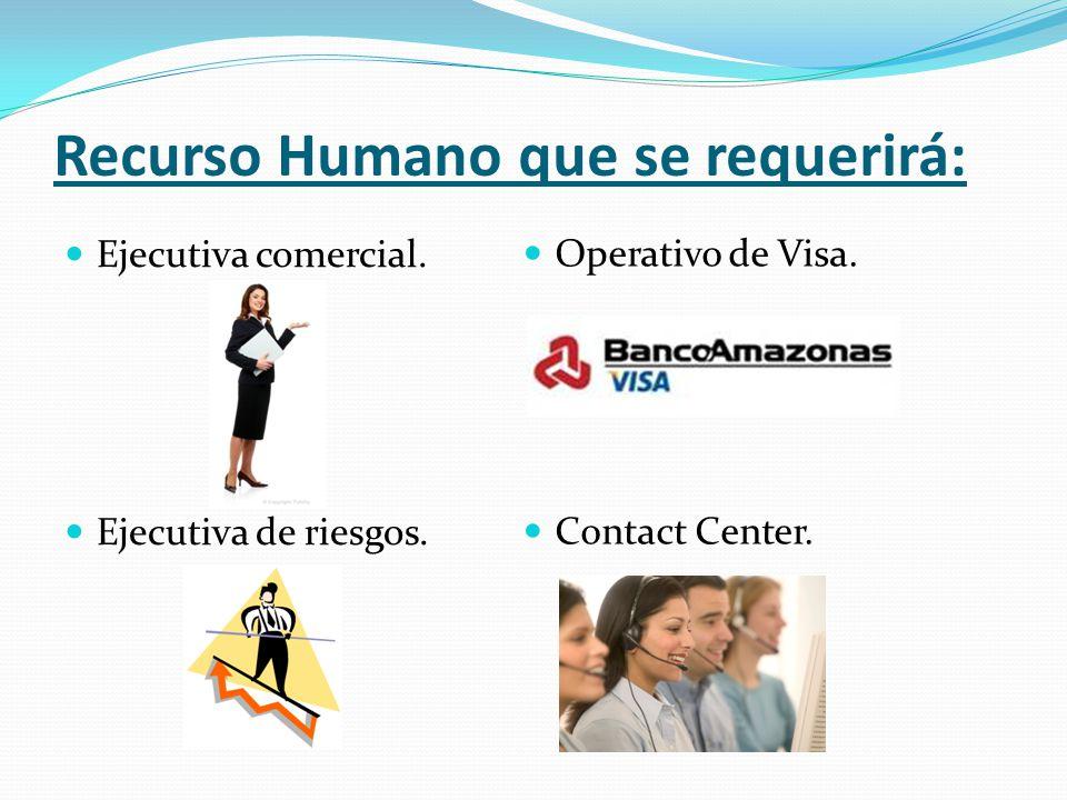 Recurso Humano que se requerirá: Ejecutiva comercial.