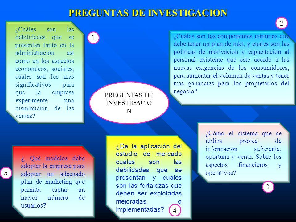 PREGUNTAS DE INVESTIGACION ¿Cómo el sistema que se utiliza provee de información suficiente, oportuna y veraz. Sobre los aspectos financieros y operat