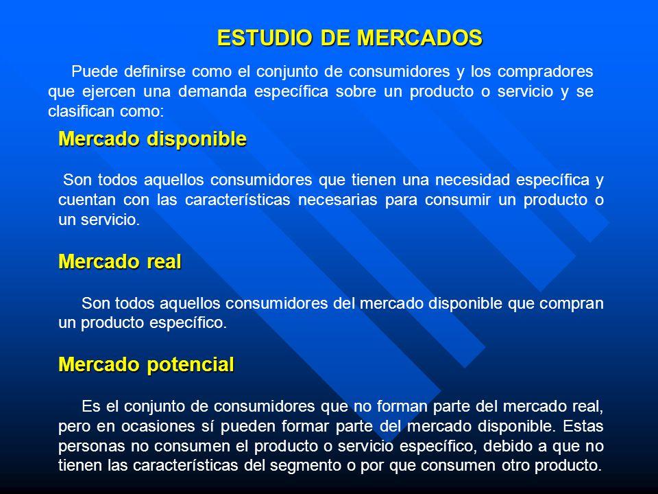 ESTUDIO DE MERCADOS Mercado disponible Son todos aquellos consumidores que tienen una necesidad específica y cuentan con las características necesaria