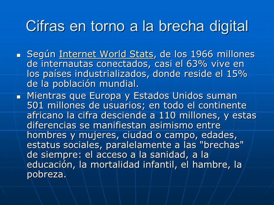 Cifras en torno a la brecha digital Según Internet World Stats, de los 1966 millones de internautas conectados, casi el 63% vive en los países industr