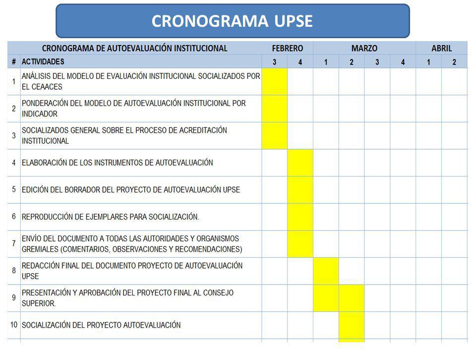 CRONOGRAMA UPSE