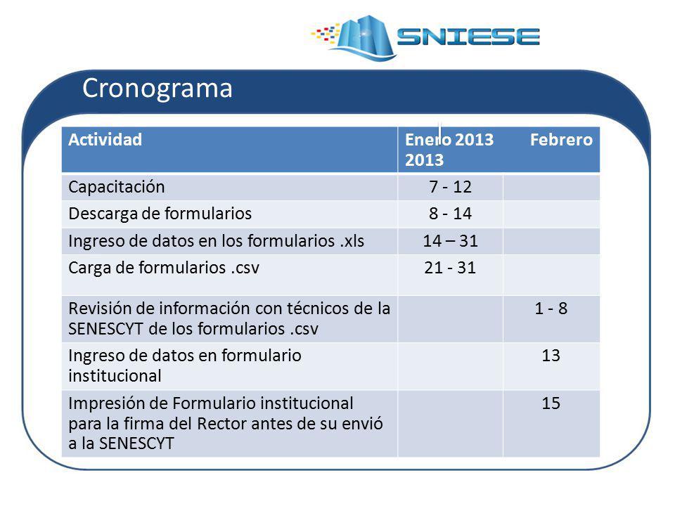 Cronograma ActividadEnero 2013 Febrero 2013 Capacitación7 - 12 Descarga de formularios8 - 14 Ingreso de datos en los formularios.xls14 – 31 Carga de f