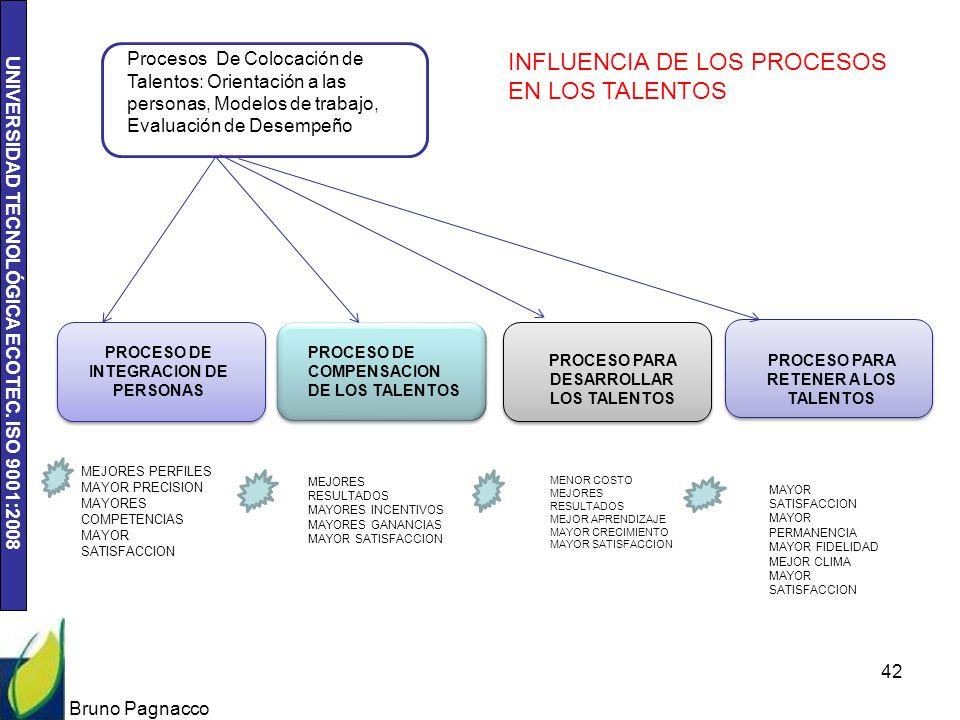 UNIVERSIDAD TECNOLÓGICA ECOTEC. ISO 9001:2008 Bruno Pagnacco 42 Procesos De Colocación de Talentos: Orientación a las personas, Modelos de trabajo, Ev