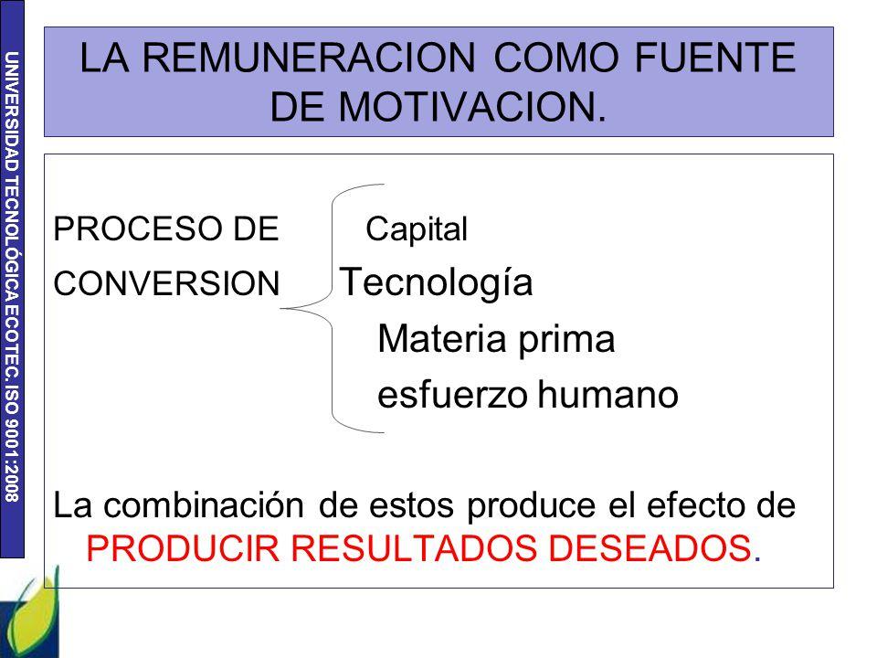 UNIVERSIDAD TECNOLÓGICA ECOTEC. ISO 9001:2008 LA REMUNERACION COMO FUENTE DE MOTIVACION. PROCESO DE Capital CONVERSION Tecnología Materia prima esfuer