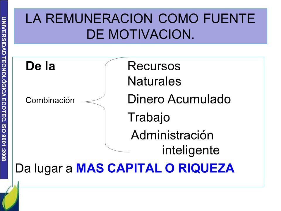 UNIVERSIDAD TECNOLÓGICA ECOTEC. ISO 9001:2008 LA REMUNERACION COMO FUENTE DE MOTIVACION. De la Recursos Naturales Combinación Dinero Acumulado Trabajo