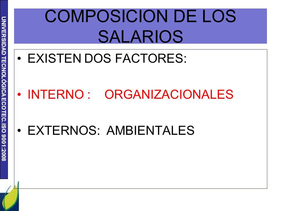 UNIVERSIDAD TECNOLÓGICA ECOTEC. ISO 9001:2008 COMPOSICION DE LOS SALARIOS EXISTEN DOS FACTORES: INTERNO : ORGANIZACIONALES EXTERNOS: AMBIENTALES