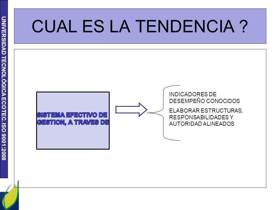 UNIVERSIDAD TECNOLÓGICA ECOTEC. ISO 9001:2008 CUAL ES LA TENDENCIA ? INDICADORES DE DESEMPEÑO CONOCIDOS ELABORAR ESTRUCTURAS, RESPONSABILIDADES Y AUTO