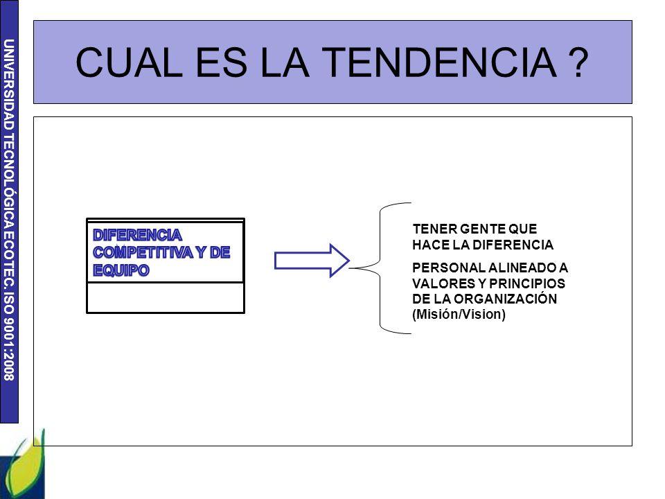 UNIVERSIDAD TECNOLÓGICA ECOTEC. ISO 9001:2008 CUAL ES LA TENDENCIA ? TENER GENTE QUE HACE LA DIFERENCIA PERSONAL ALINEADO A VALORES Y PRINCIPIOS DE LA