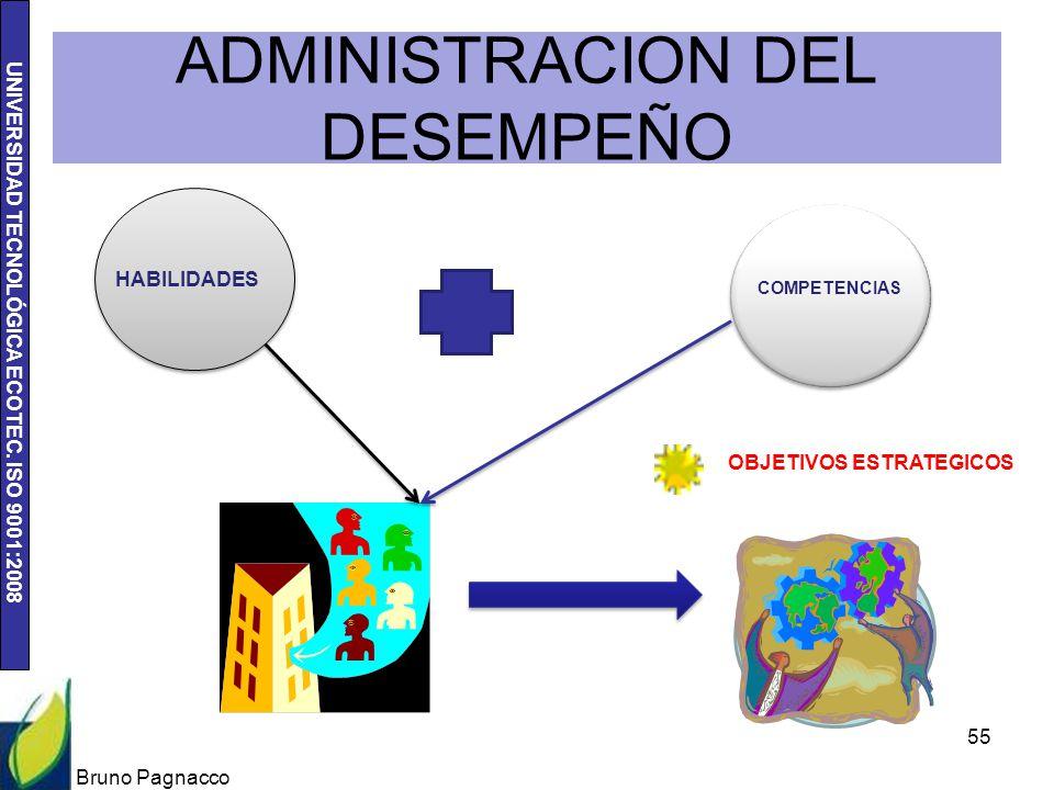 UNIVERSIDAD TECNOLÓGICA ECOTEC. ISO 9001:2008 ADMINISTRACION DEL DESEMPEÑO Bruno Pagnacco 55 HABILIDADES COMPETENCIAS OBJETIVOS ESTRATEGICOS