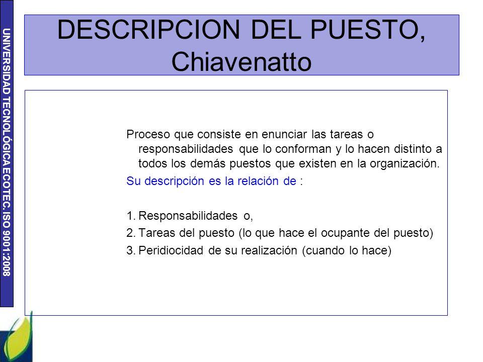 UNIVERSIDAD TECNOLÓGICA ECOTEC. ISO 9001:2008 DESCRIPCION DEL PUESTO, Chiavenatto Proceso que consiste en enunciar las tareas o responsabilidades que