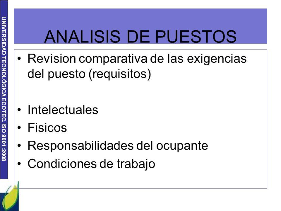 UNIVERSIDAD TECNOLÓGICA ECOTEC. ISO 9001:2008 ANALISIS DE PUESTOS Revision comparativa de las exigencias del puesto (requisitos) Intelectuales Fisicos