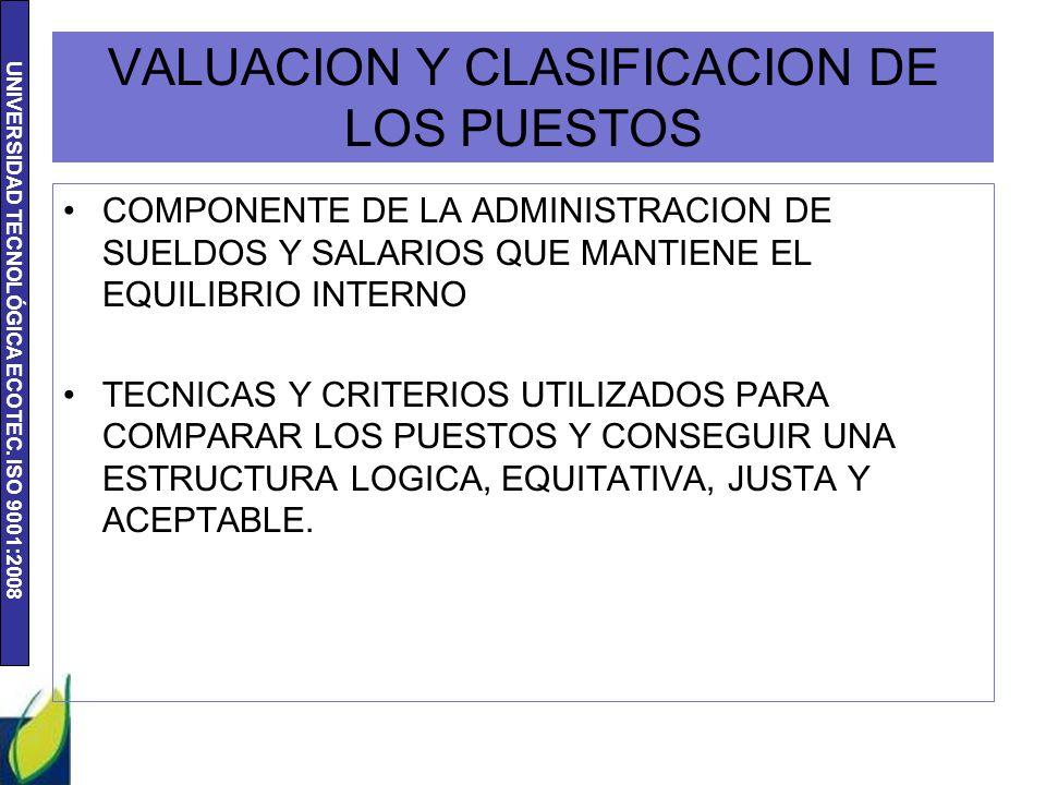UNIVERSIDAD TECNOLÓGICA ECOTEC. ISO 9001:2008 VALUACION Y CLASIFICACION DE LOS PUESTOS COMPONENTE DE LA ADMINISTRACION DE SUELDOS Y SALARIOS QUE MANTI