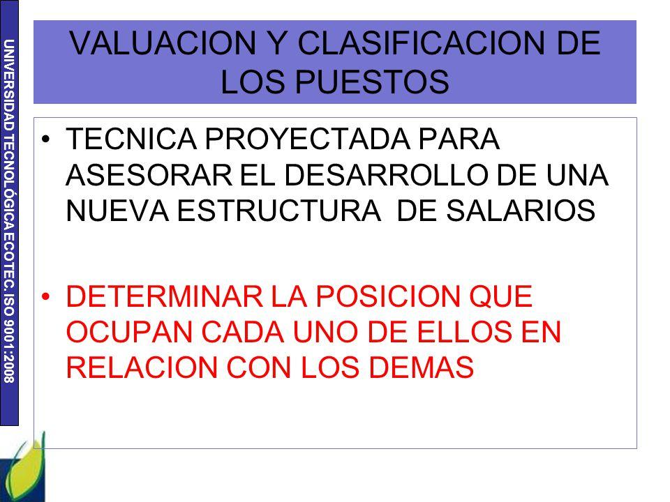 UNIVERSIDAD TECNOLÓGICA ECOTEC. ISO 9001:2008 VALUACION Y CLASIFICACION DE LOS PUESTOS TECNICA PROYECTADA PARA ASESORAR EL DESARROLLO DE UNA NUEVA EST