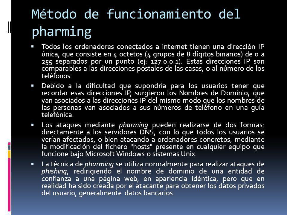 Método de funcionamiento del pharming Todos los ordenadores conectados a internet tienen una dirección IP única, que consiste en 4 octetos (4 grupos d