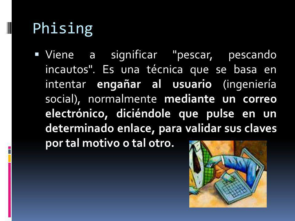 Phising Viene a significar