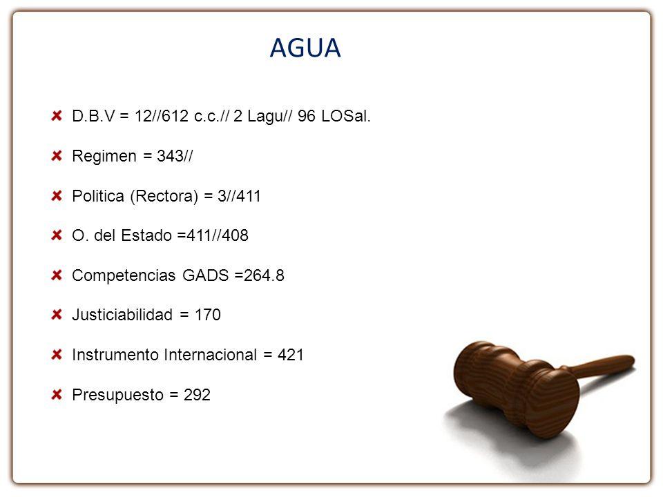 AGUA D.B.V = 12//612 c.c.// 2 Lagu// 96 LOSal. Regimen = 343// Politica (Rectora) = 3//411 O. del Estado =411//408 Competencias GADS =264.8 Justiciabi