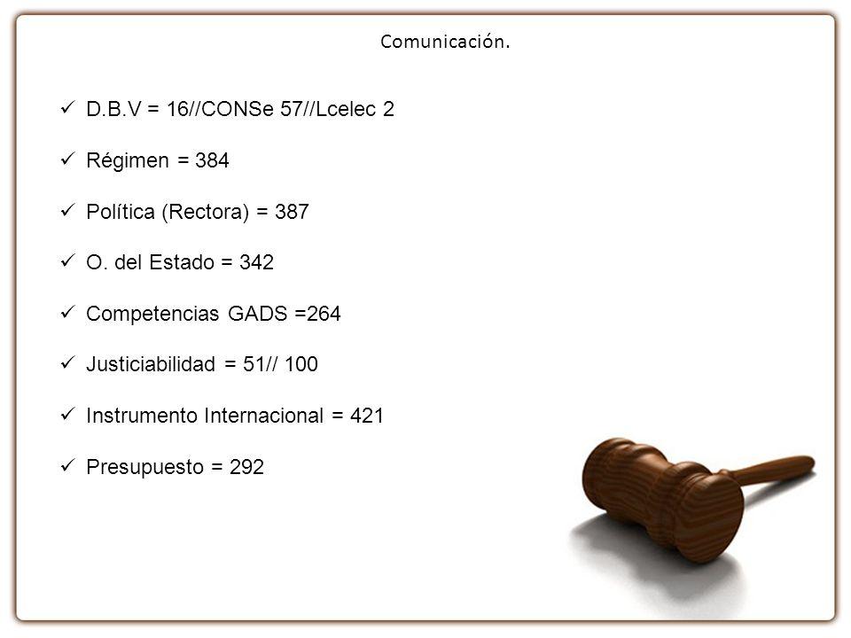 Comunicación. D.B.V = 16//CONSe 57//Lcelec 2 Régimen = 384 Política (Rectora) = 387 O. del Estado = 342 Competencias GADS =264 Justiciabilidad = 51//