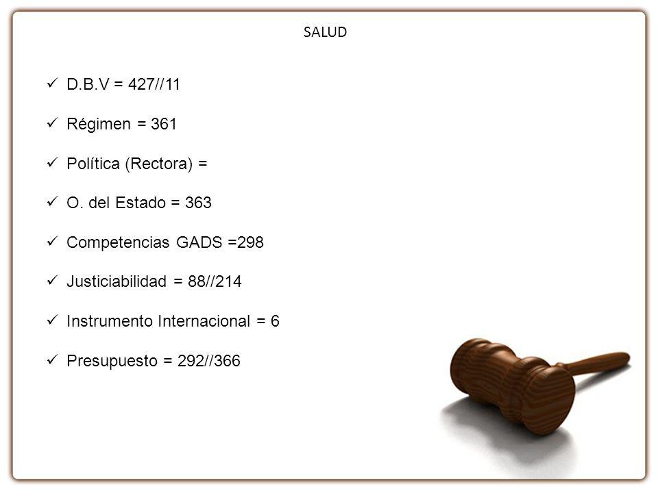 SALUD D.B.V = 427//11 Régimen = 361 Política (Rectora) = O. del Estado = 363 Competencias GADS =298 Justiciabilidad = 88//214 Instrumento Internaciona