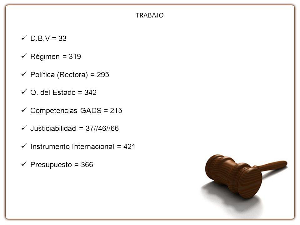 TRABAJO D.B.V = 33 Régimen = 319 Política (Rectora) = 295 O. del Estado = 342 Competencias GADS = 215 Justiciabilidad = 37//46//66 Instrumento Interna