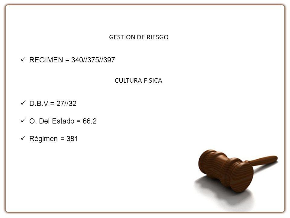 GESTION DE RIESGO REGIMEN = 340//375//397 CULTURA FISICA D.B.V = 27//32 O. Del Estado = 66.2 Régimen = 381