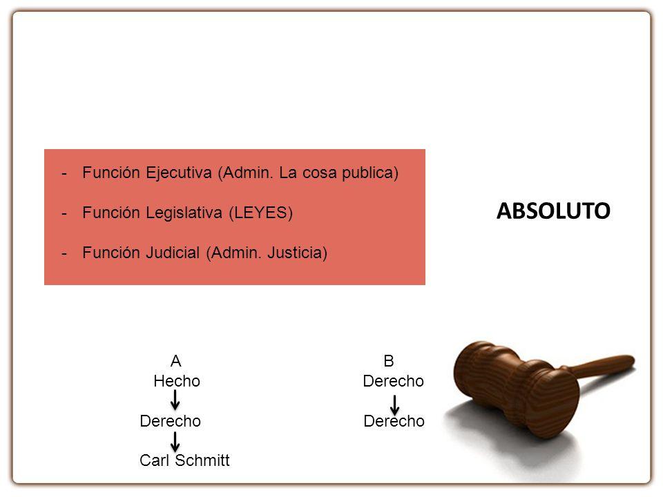 ABSOLUTO -Función Ejecutiva (Admin. La cosa publica) -Función Legislativa (LEYES) -Función Judicial (Admin. Justicia) A B Hecho Derecho Derecho Carl S
