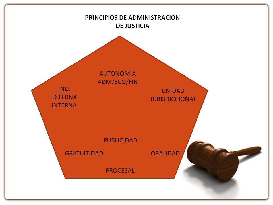 PRINCIPIOS DE ADMINISTRACION DE JUSTICIA IND. EXTERNA INTERNA AUTONOMIA ADM/ECO/FIN UNIDAD JURISDICCIONAL GRATUITIDAD PUBLICIDAD ORALIDAD PROCESAL
