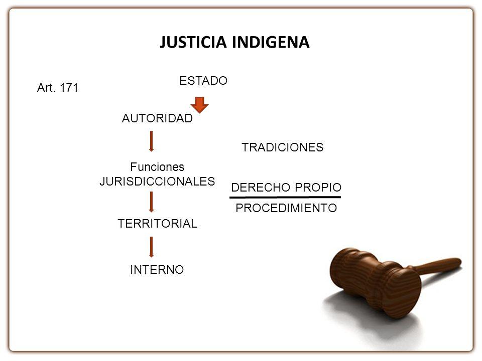 JUSTICIA INDIGENA Art. 171 ESTADO AUTORIDAD Funciones JURISDICCIONALES TERRITORIAL INTERNO TRADICIONES DERECHO PROPIO PROCEDIMIENTO