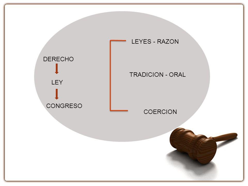 DERECHO LEY CONGRESO LEYES - RAZON TRADICION - ORAL COERCION