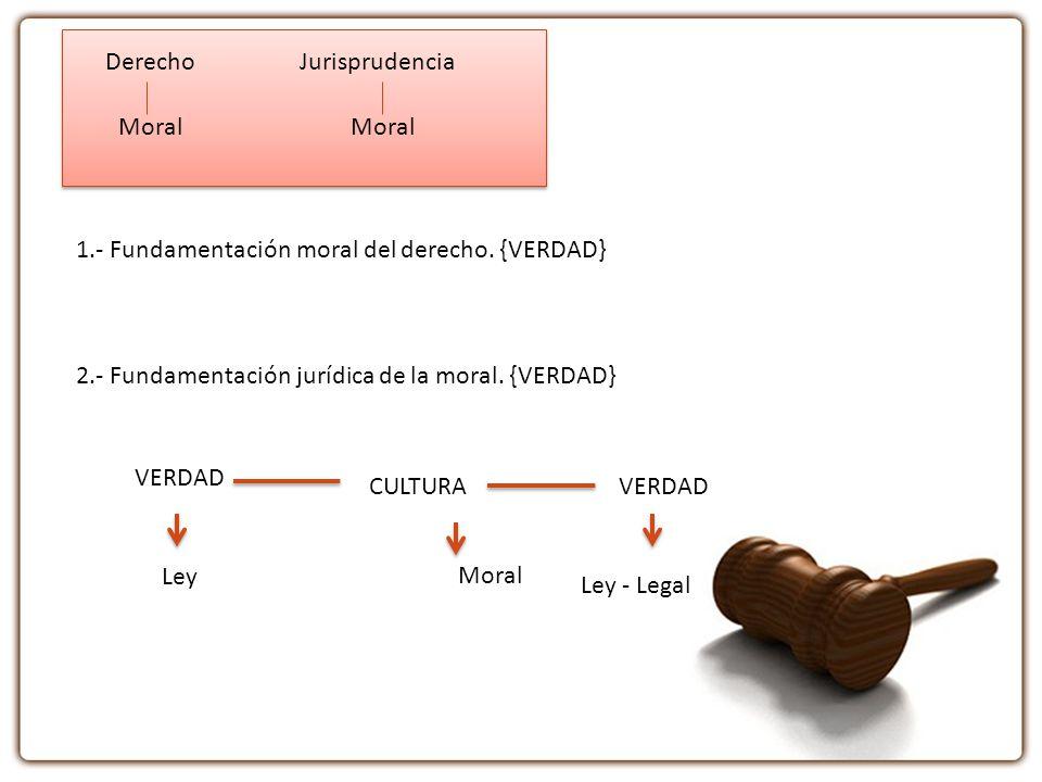 Moral Derecho Moral Jurisprudencia 1.- Fundamentación moral del derecho. {VERDAD} 2.- Fundamentación jurídica de la moral. {VERDAD} VERDAD CULTURAVERD