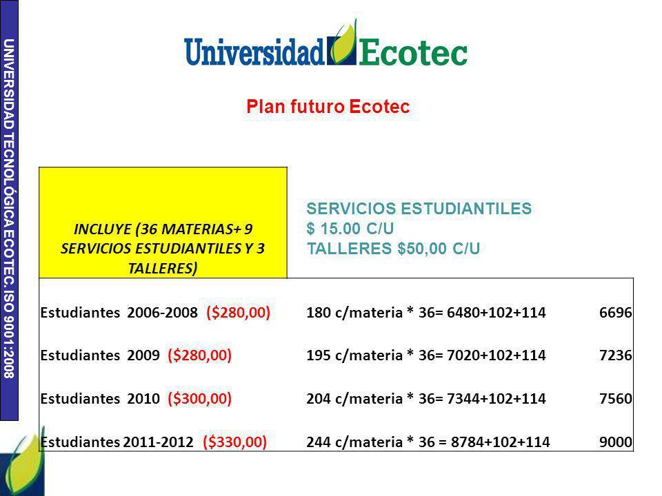 UNIVERSIDAD TECNOLÓGICA ECOTEC. ISO 9001:2008 INCLUYE (36 MATERIAS+ 9 SERVICIOS ESTUDIANTILES Y 3 TALLERES) SERVICIOS ESTUDIANTILES $ 15.00 C/U TALLER