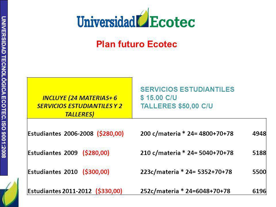 UNIVERSIDAD TECNOLÓGICA ECOTEC. ISO 9001:2008 INCLUYE (24 MATERIAS+ 6 SERVICIOS ESTUDIANTILES Y 2 TALLERES) SERVICIOS ESTUDIANTILES $ 15.00 C/U TALLER