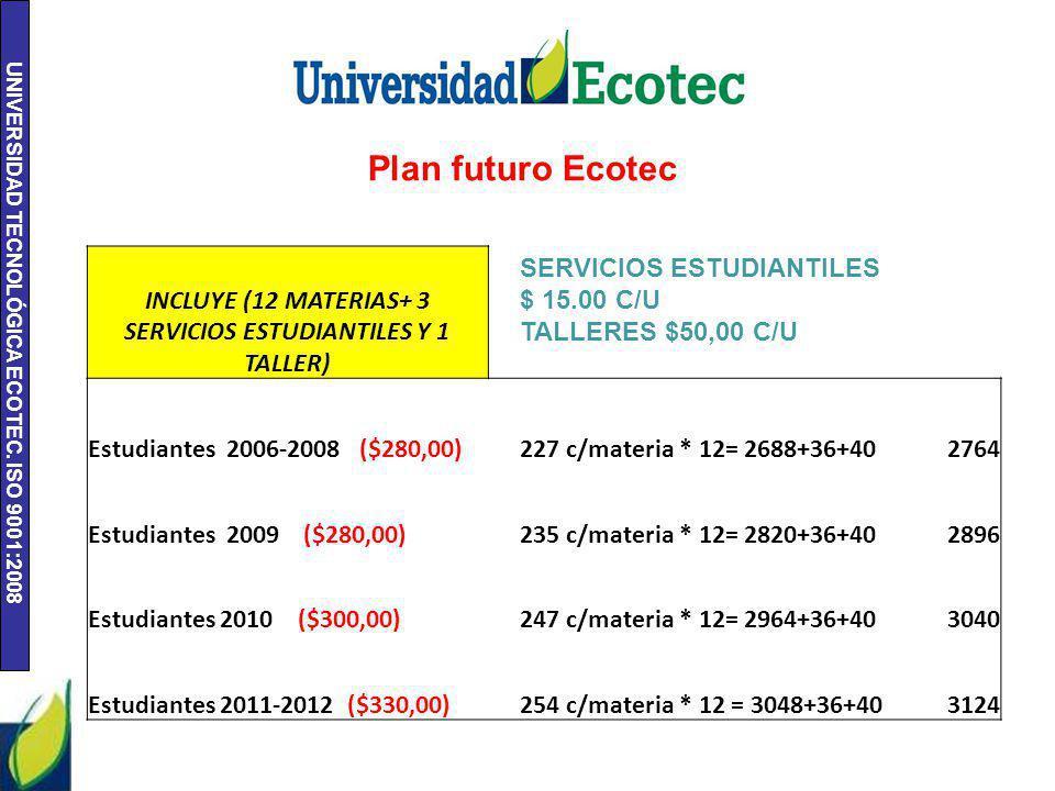 UNIVERSIDAD TECNOLÓGICA ECOTEC. ISO 9001:2008 Plan futuro Ecotec INCLUYE (12 MATERIAS+ 3 SERVICIOS ESTUDIANTILES Y 1 TALLER) SERVICIOS ESTUDIANTILES $
