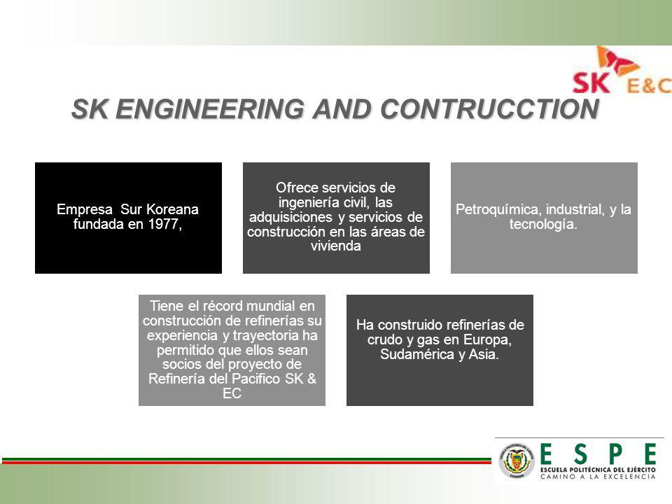 SK ENGINEERING AND CONTRUCCTION Empresa Sur Koreana fundada en 1977, Ofrece servicios de ingeniería civil, las adquisiciones y servicios de construcción en las áreas de vivienda Petroquímica, industrial, y la tecnología.
