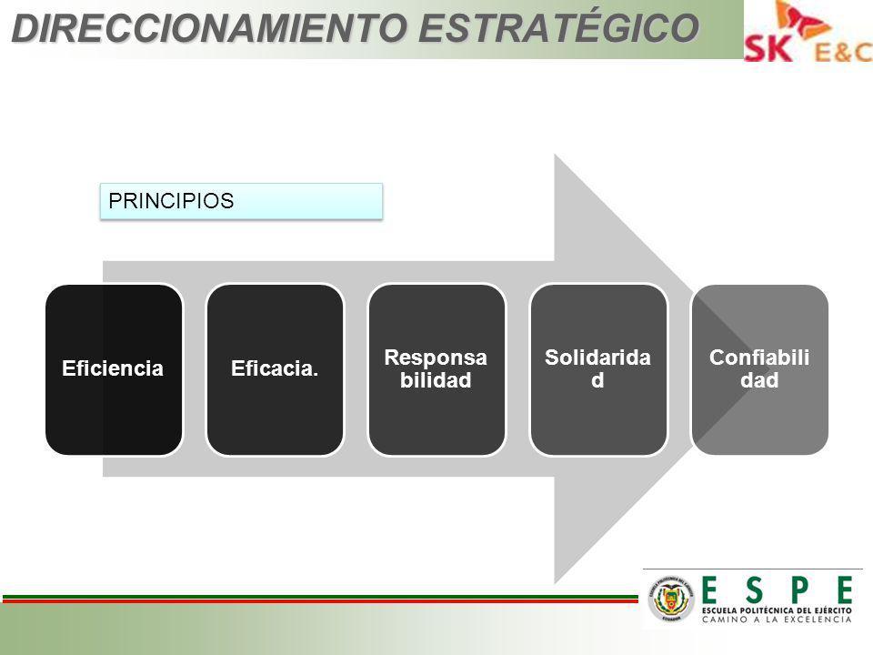 DIRECCIONAMIENTO ESTRATÉGICO EficienciaEficacia.