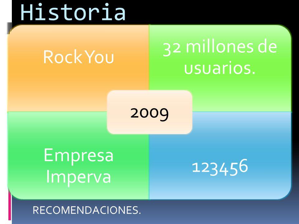 Historia Rock You 32 millones de usuarios. Empresa Imperva 123456 2009 RECOMENDACIONES.