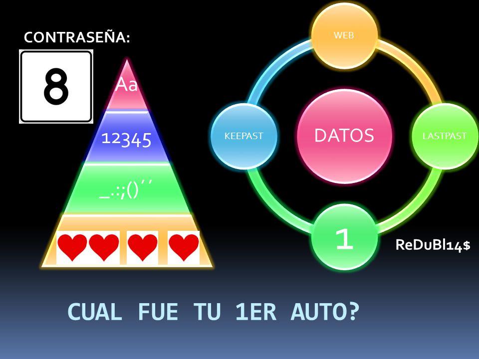 CUAL FUE TU 1ER AUTO Aa 12345 _.:;()´´ DATOS WEBLASTPAST 1 KEEPAST CONTRASEÑA: ReDuBl14$