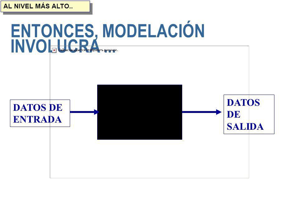 ENTONCES, MODELACIÓN INVOLUCRA... DATOS DE SALIDA DATOS DE ENTRADA AL NIVEL MÁS ALTO..
