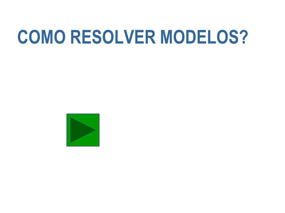 COMO RESOLVER MODELOS?