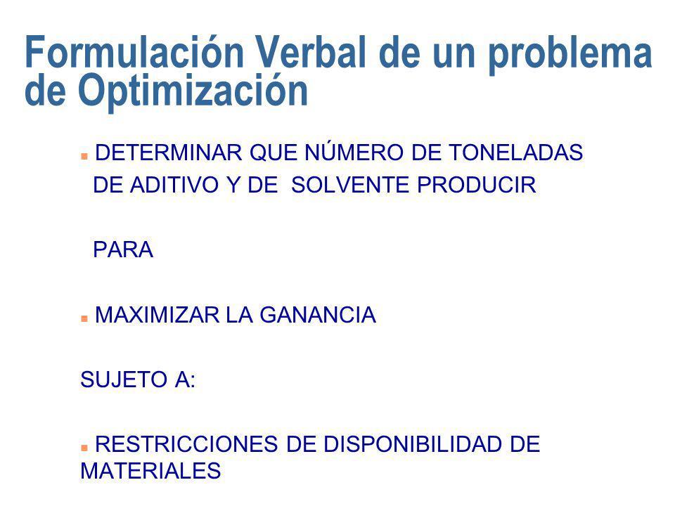 Toneladas de Aditivo Toneladas de Solvente 1020304050 0 10 20 30 40 LINEA DE LA FUNCIÓN OBJETIVO CÚAL ES EL PRECIO SOMBRE PARA 6 TONELADAS ADICIONALES DEL MATERIAL 3?
