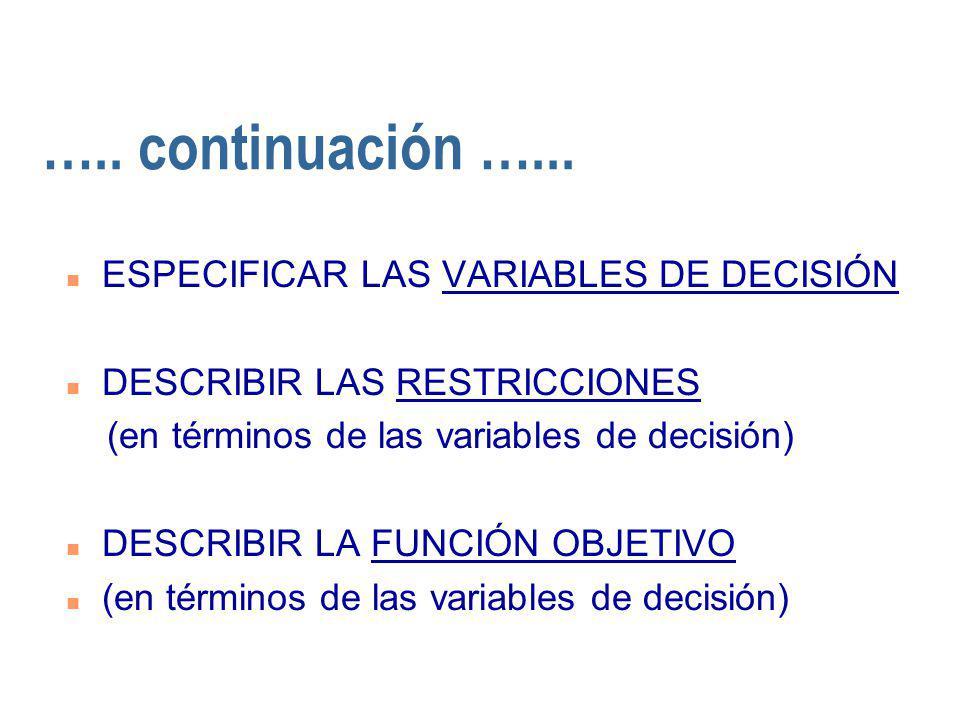 ….. continuación …... n ESPECIFICAR LAS VARIABLES DE DECISIÓN n DESCRIBIR LAS RESTRICCIONES (en términos de las variables de decisión) n DESCRIBIR LA