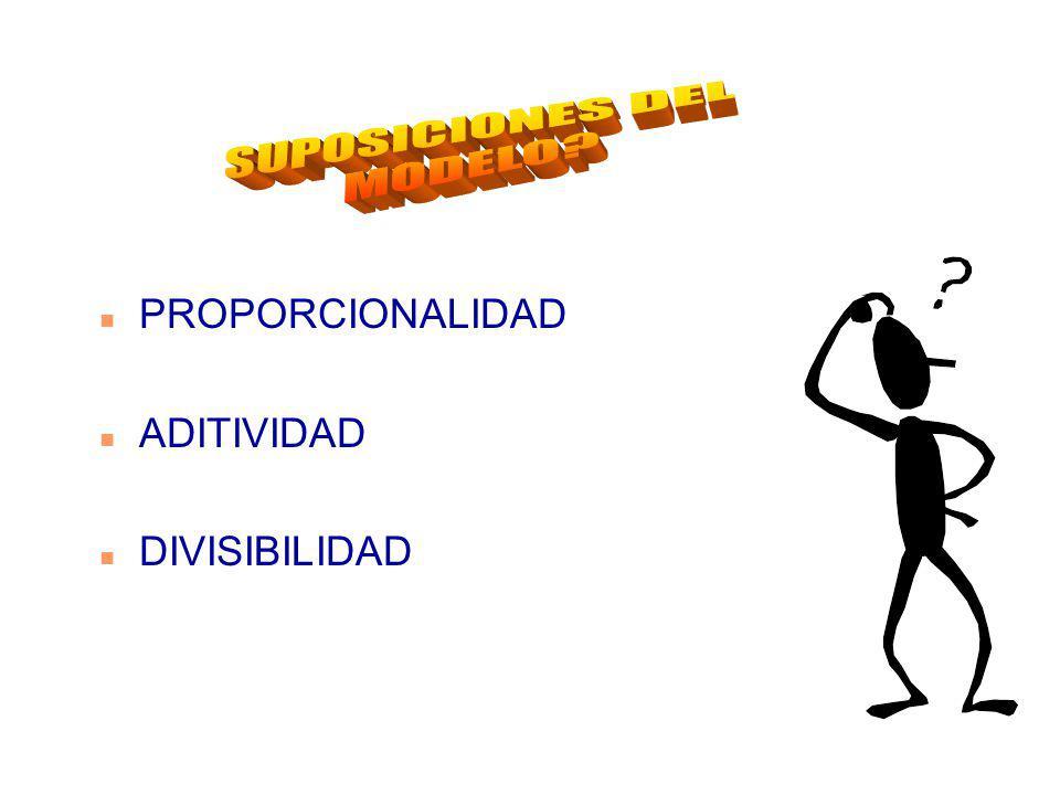 Toneladas de Aditivo Toneladas de Solvente 1020304050 0 10 20 30 LINEA DE LA FUNCIÓN OBJETIVO