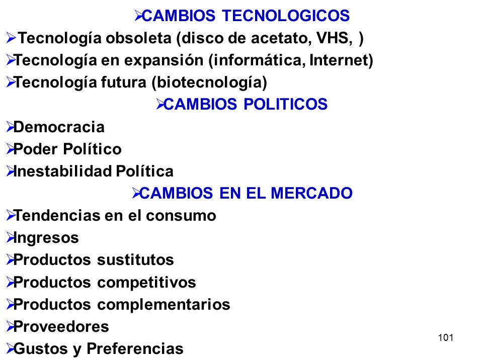 101 CAMBIOS TECNOLOGICOS Tecnología obsoleta (disco de acetato, VHS, ) Tecnología en expansión (informática, Internet) Tecnología futura (biotecnologí
