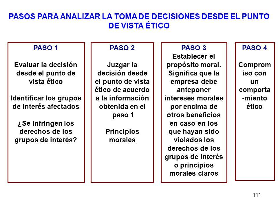 111 PASO 1 Evaluar la decisión desde el punto de vista ético Identificar los grupos de interés afectados ¿Se infringen los derechos de los grupos de interés.