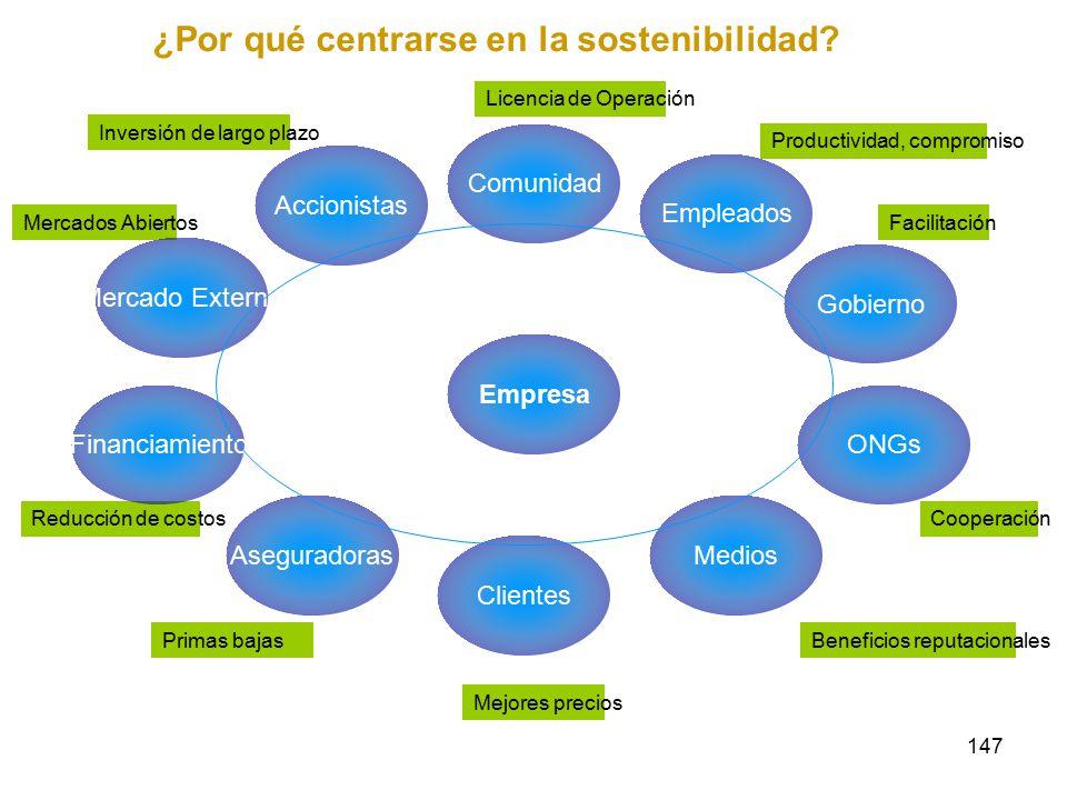 147 ¿Por qué centrarse en la sostenibilidad? Mercados Abiertos Primas bajas Mejores precios Beneficios reputacionales Cooperación Facilitación Product