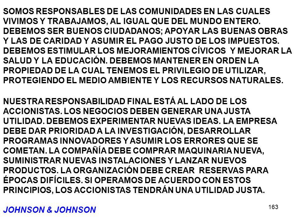 163 SOMOS RESPONSABLES DE LAS COMUNIDADES EN LAS CUALES VIVIMOS Y TRABAJAMOS, AL IGUAL QUE DEL MUNDO ENTERO.